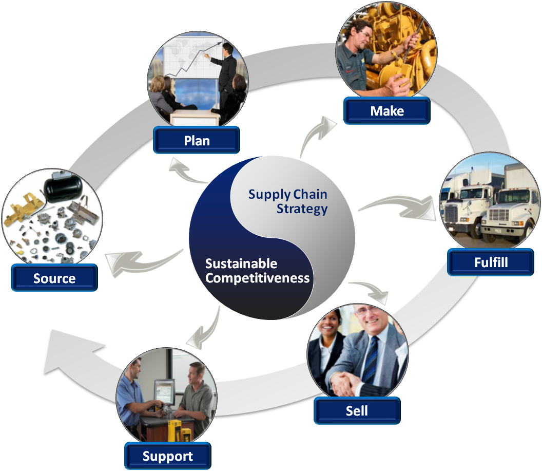 Supply Chain Management_Graphic